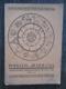 Pohledy do budoucna 1931 : Astrologická spiritualistická ročenka pro rok 1933